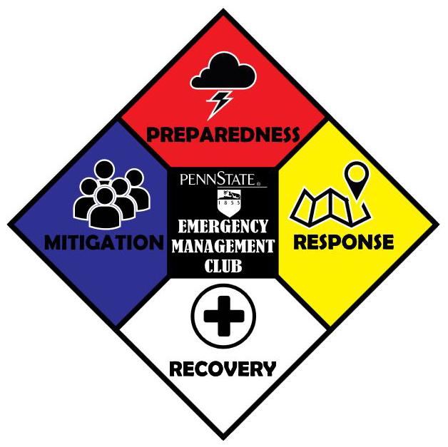 Penn State's Emergency Management Club logo