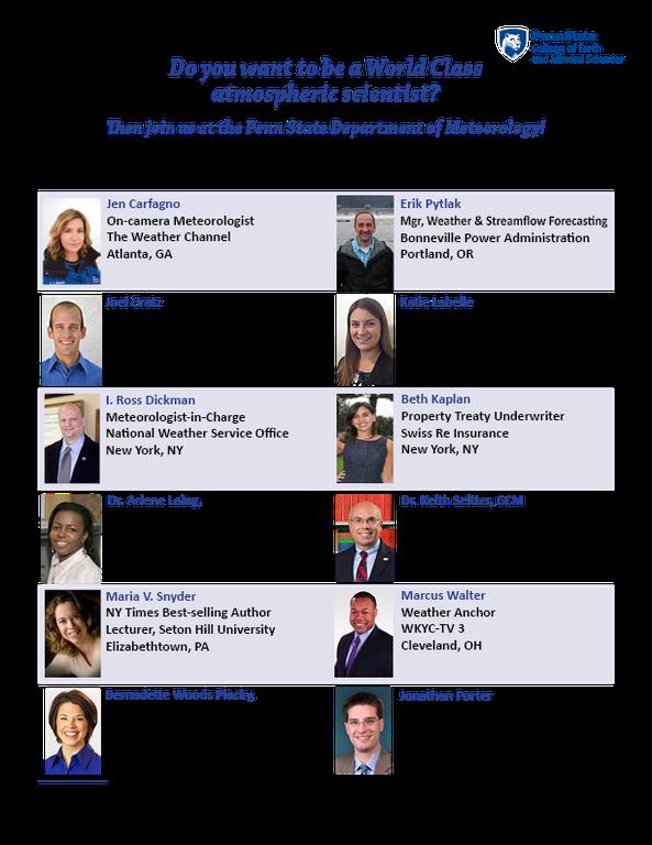 World Class Alumni Profile Brochure