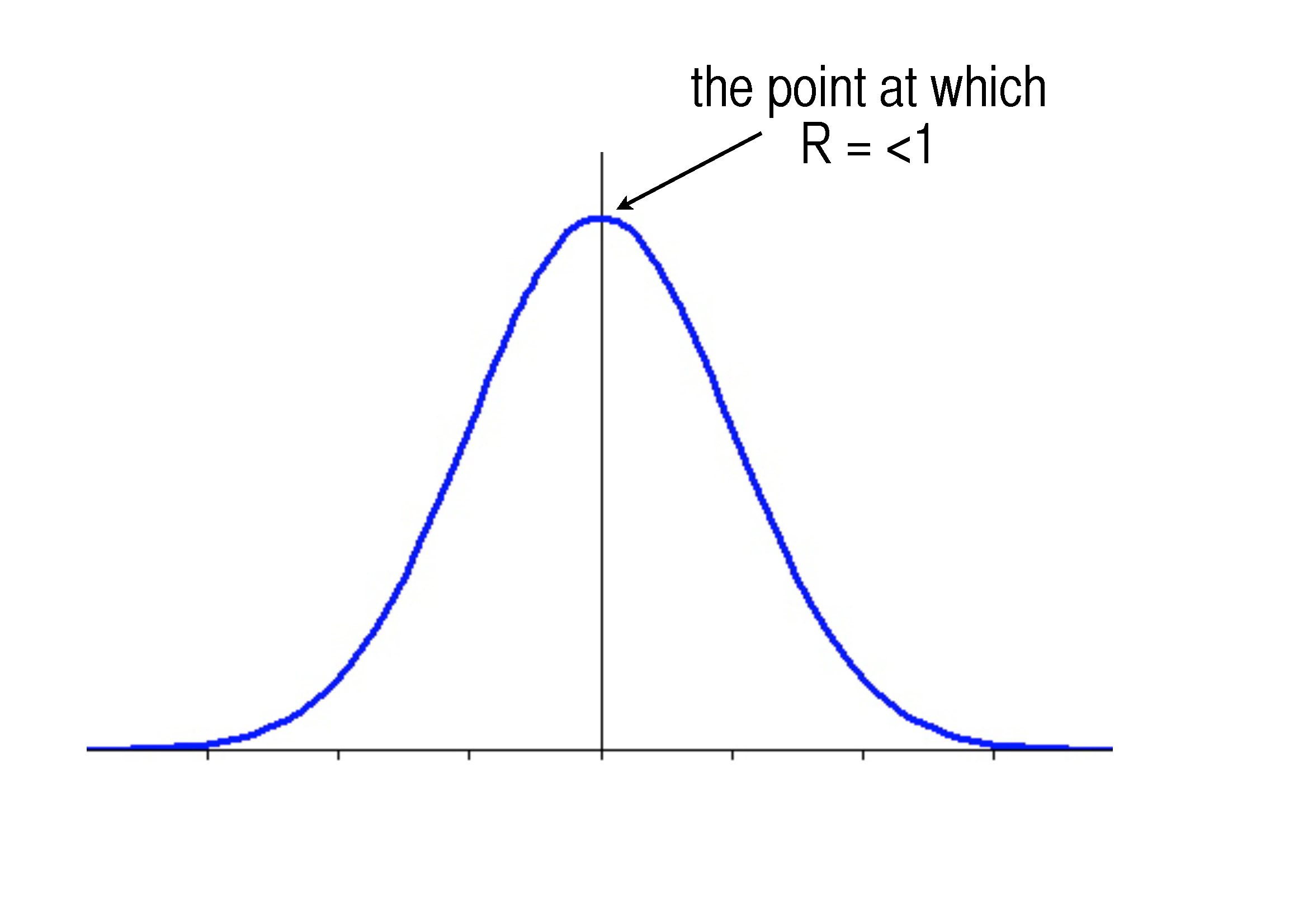 Statistical Meteorology